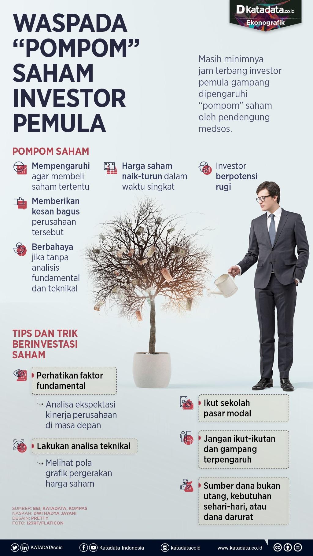 Infografik_Waspada pompom saham investor pemula