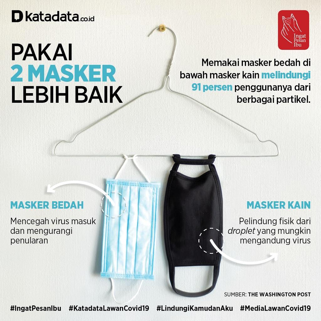 Poster_Pakai2Masker