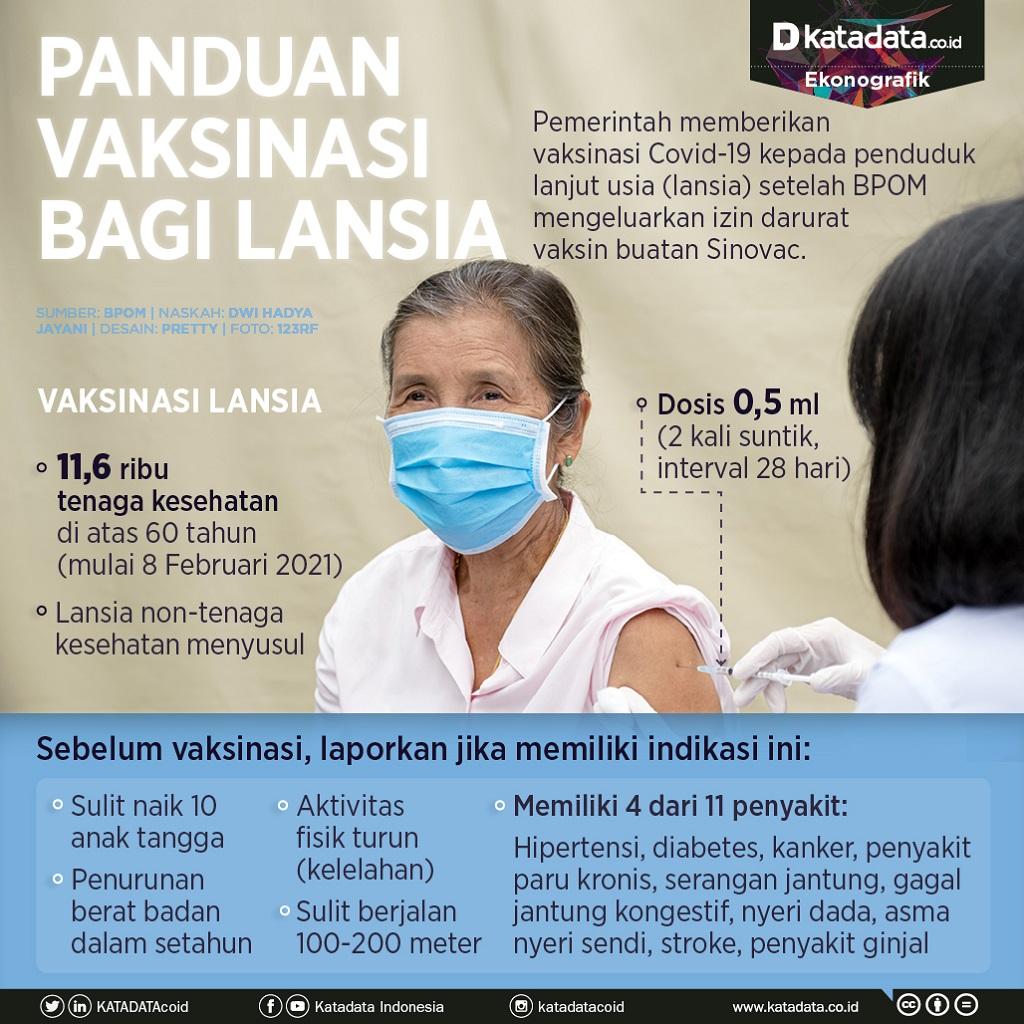 Infografik_Panduan vaksinasi bagi lansia