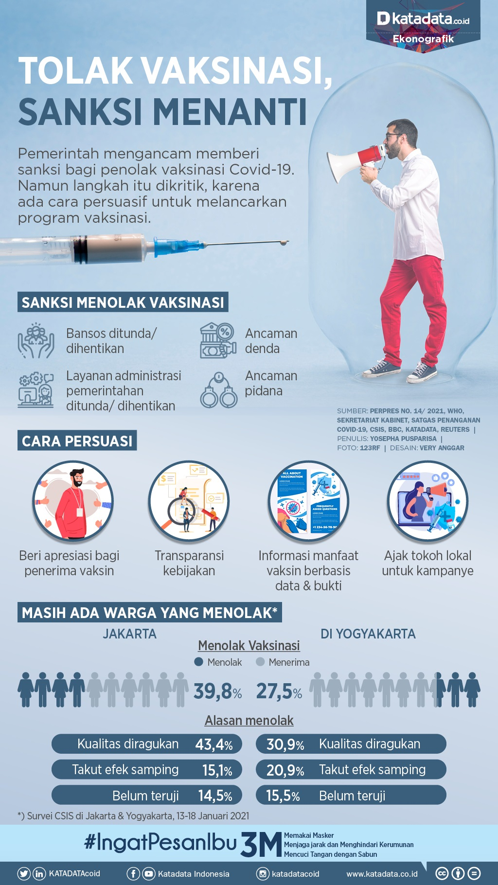 Infografik_Tolak vaksinasi, sanksi menanti
