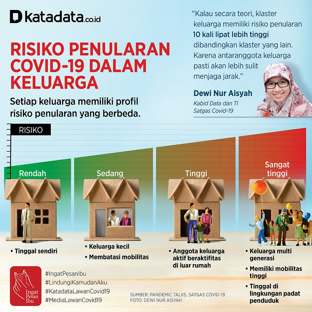 Poster_KeluargaLin