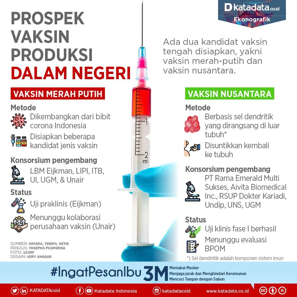 Infografik_Prospek vaksin produksi dalam negeri