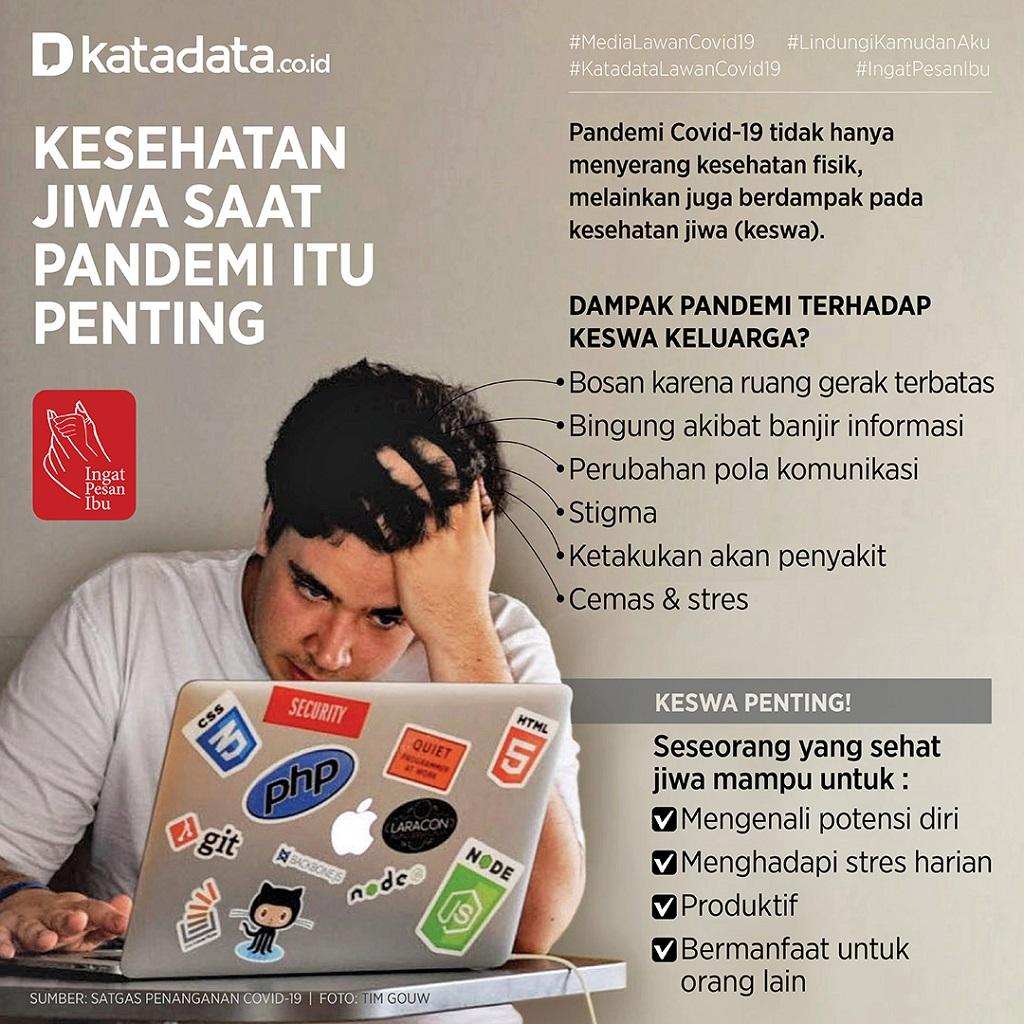 Poster_KesehatanJiwaSaatPandemi