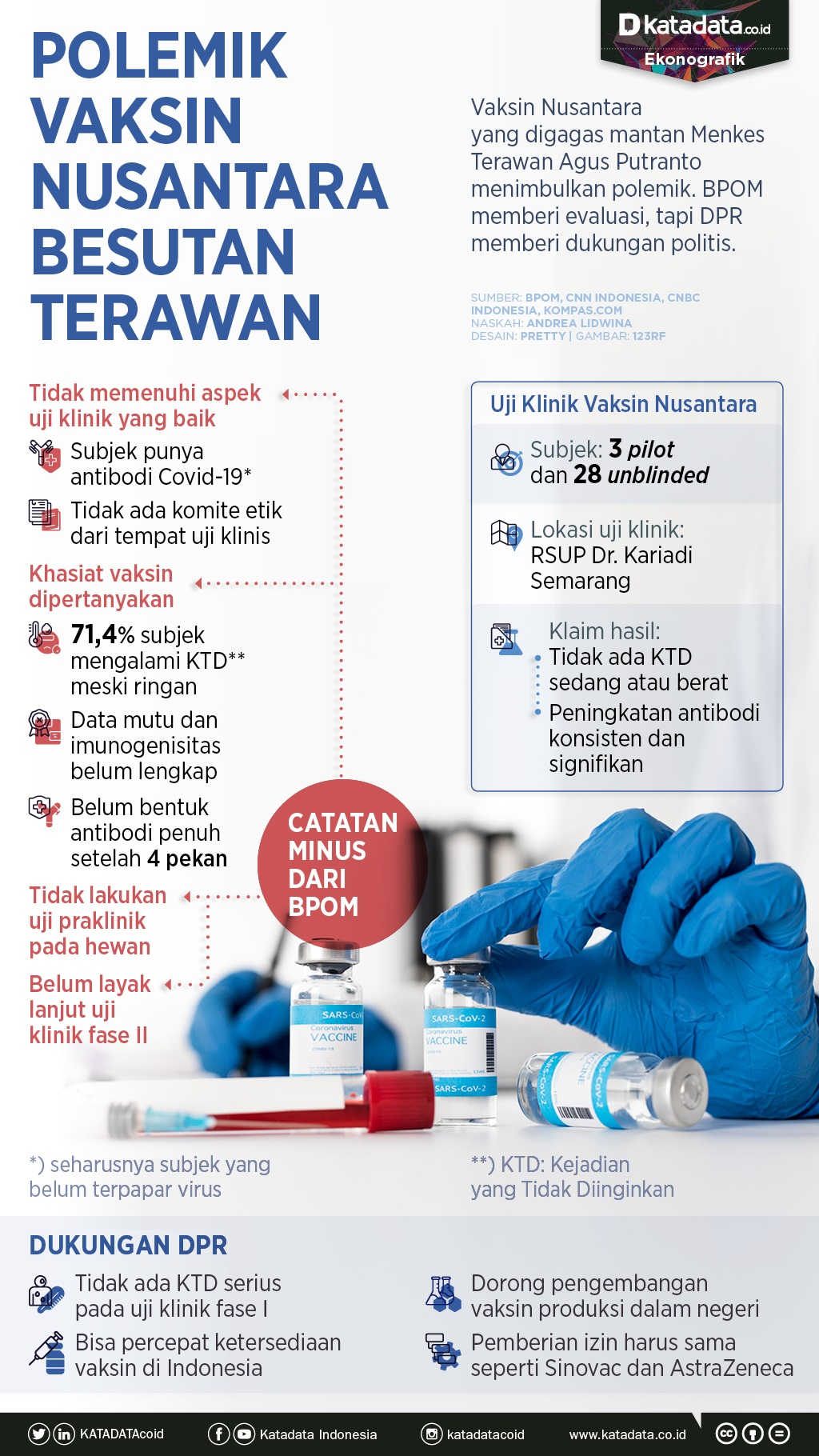 Infografik_Polemik vaksin nusantara besutan terawan