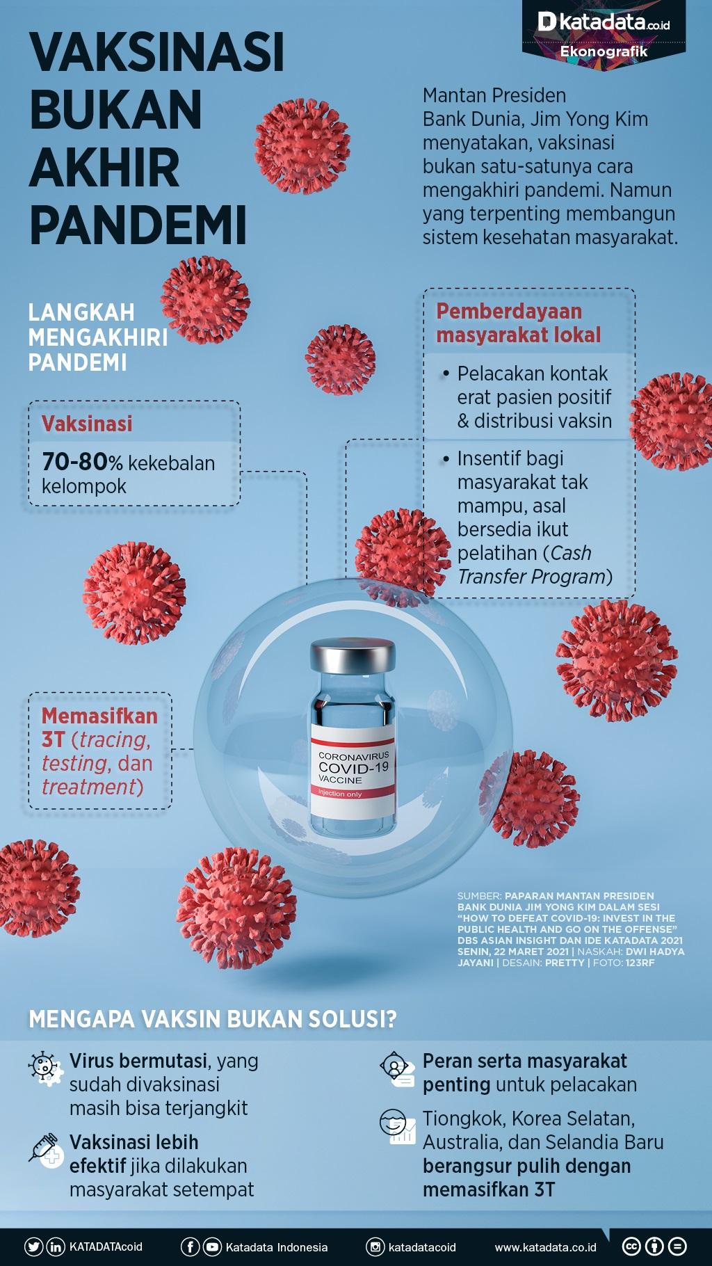 Infografik_vaksinasi bukan akhir pandemi