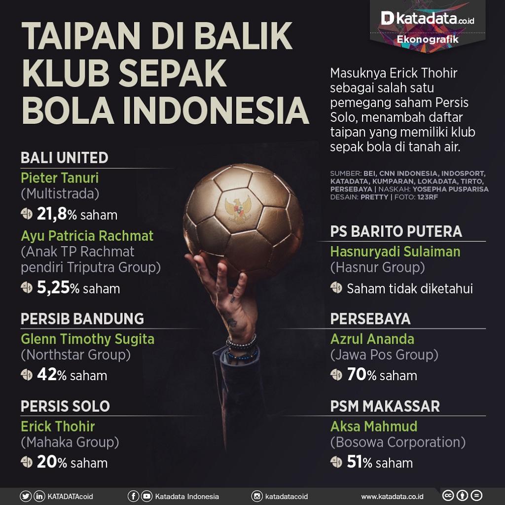 Infografik_Taipan di balik klub seoak bola Indonesia
