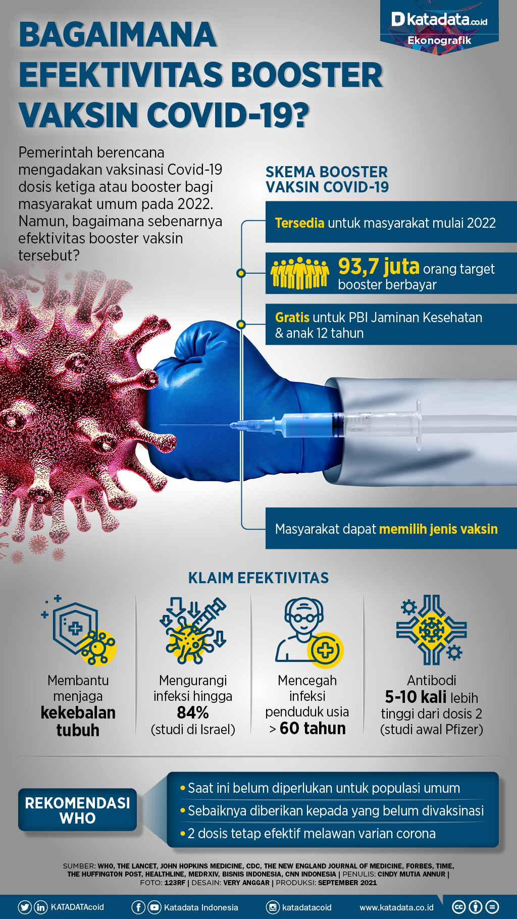 Infografik_Bagaimana efektivitas booster vaksin covid-19