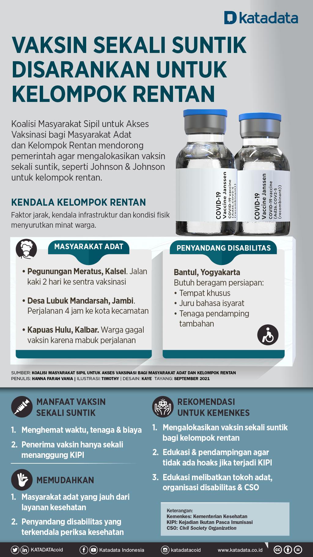 Infografik_Vaksin Sekali Suntik Disarankan Untuk Kelompok Rentan