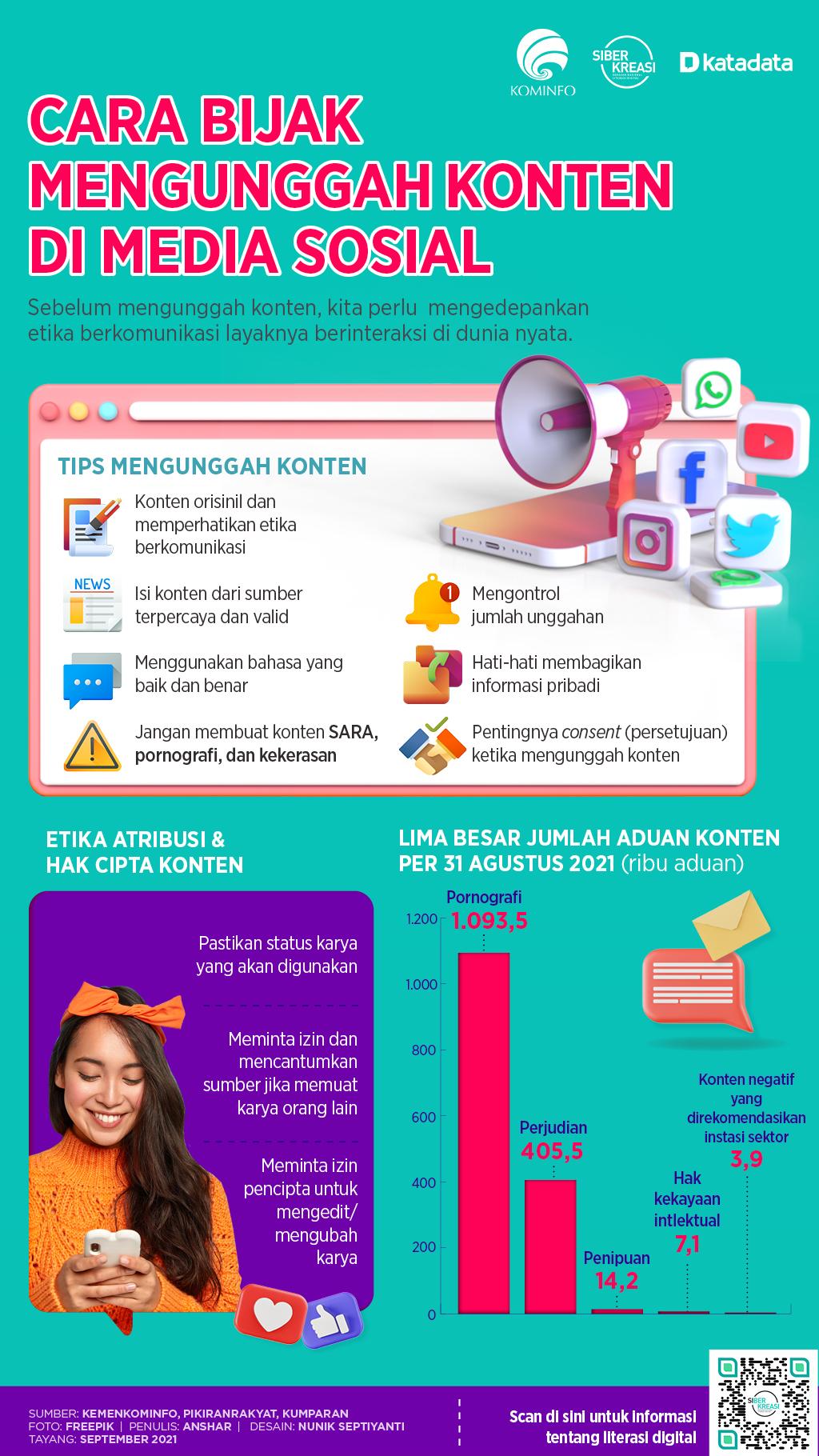Infografik_Cara Bijak Mengunggah Konten di Media Sosial
