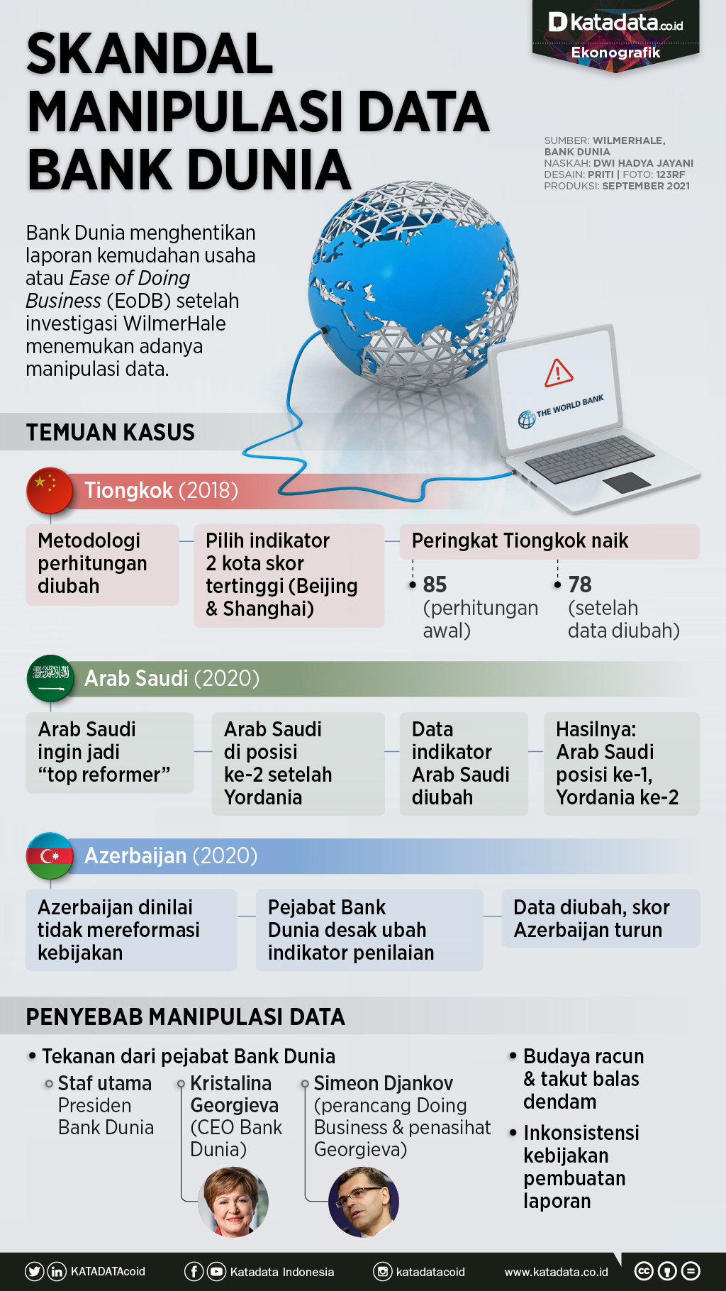 Infografik_Skandal manipulasi data bank dunia