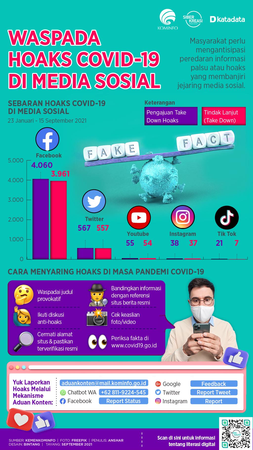 Infografik_Waspada Hoaks Covid-19 di Media Sosial
