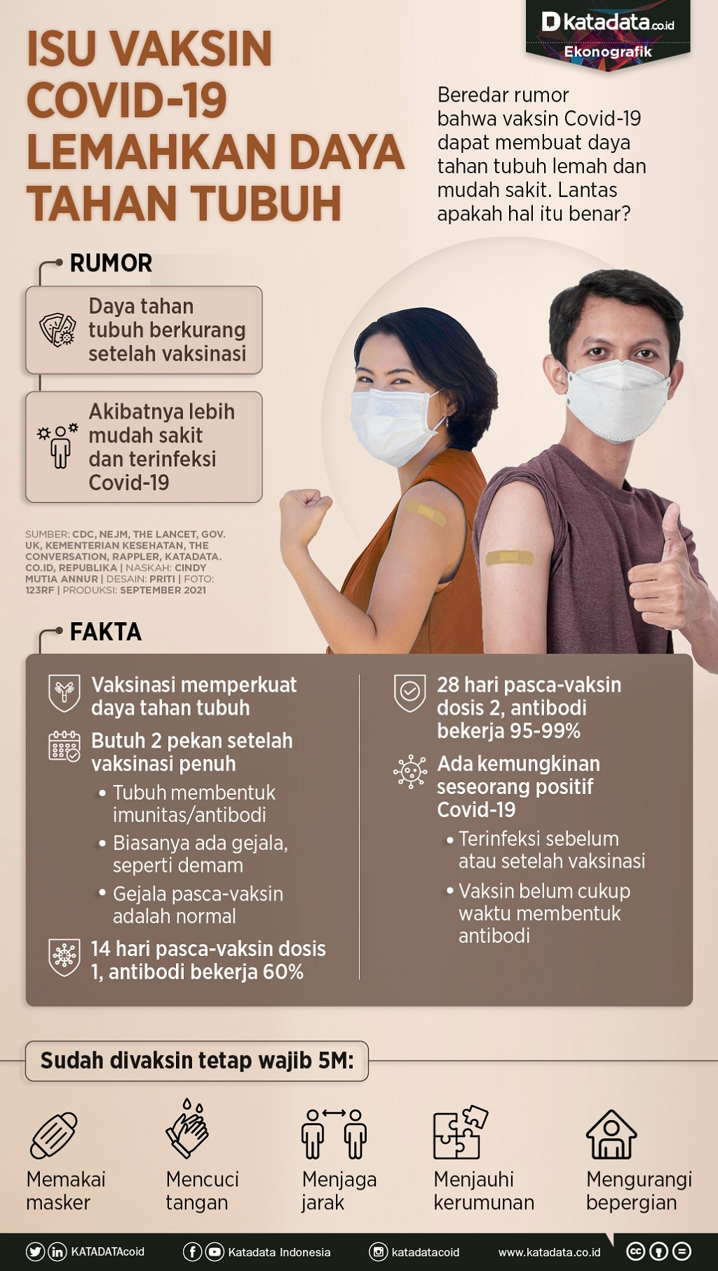 Infografik_Isu vaksin covid-19 lemahkan daya tahan tubuh