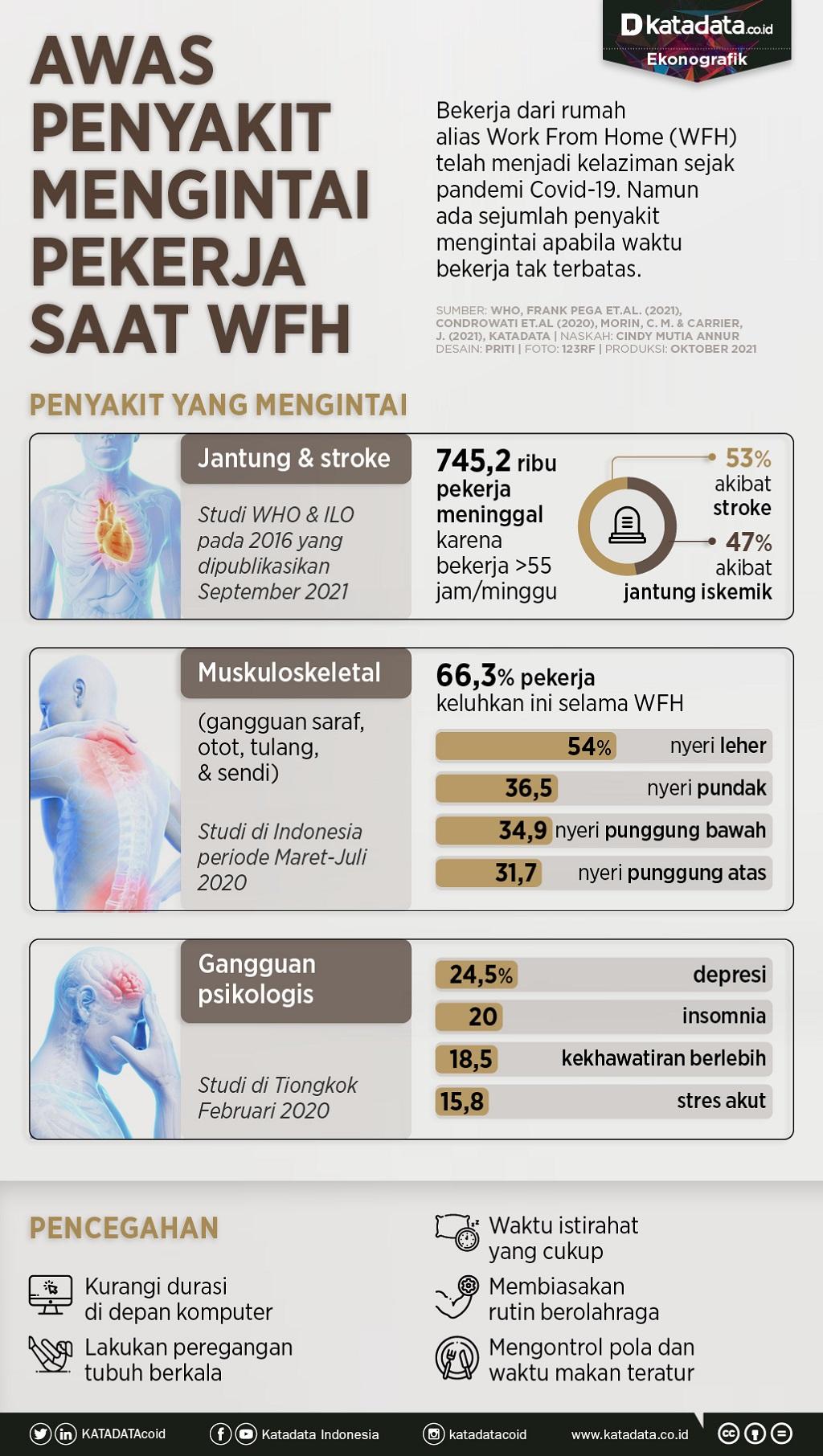 Infografik_Awas penyakit mengintai pekerja saat wfh