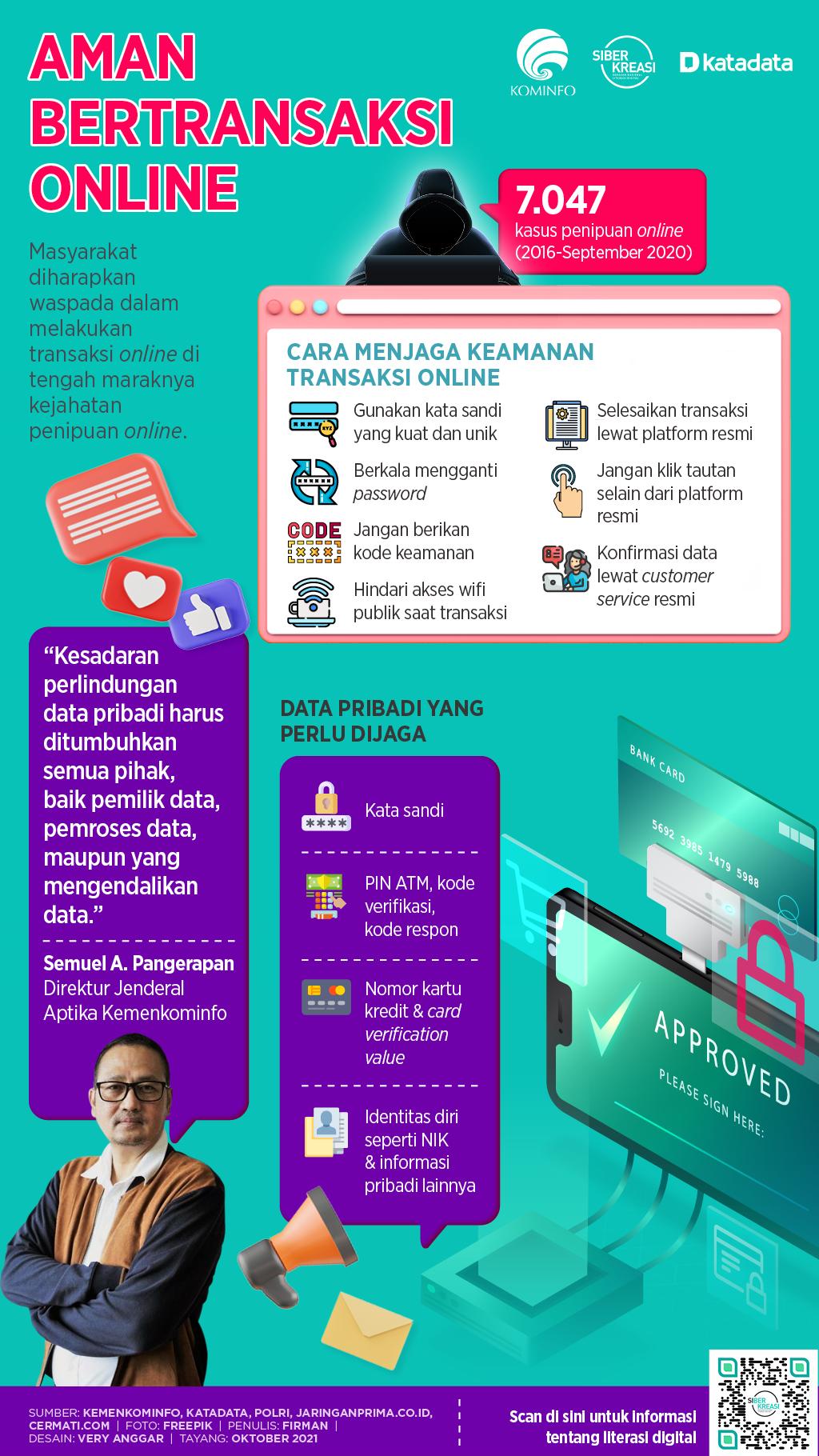 Infografik_Cara Aman Melakukan Transaksi Online