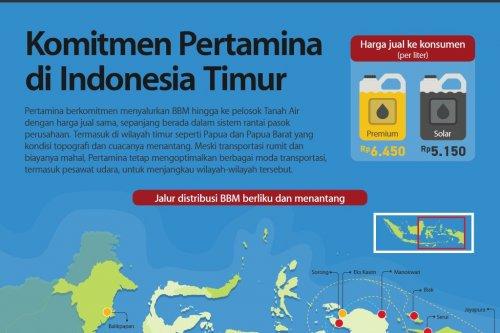 Komitmen Pertamina di Indonesia Timur