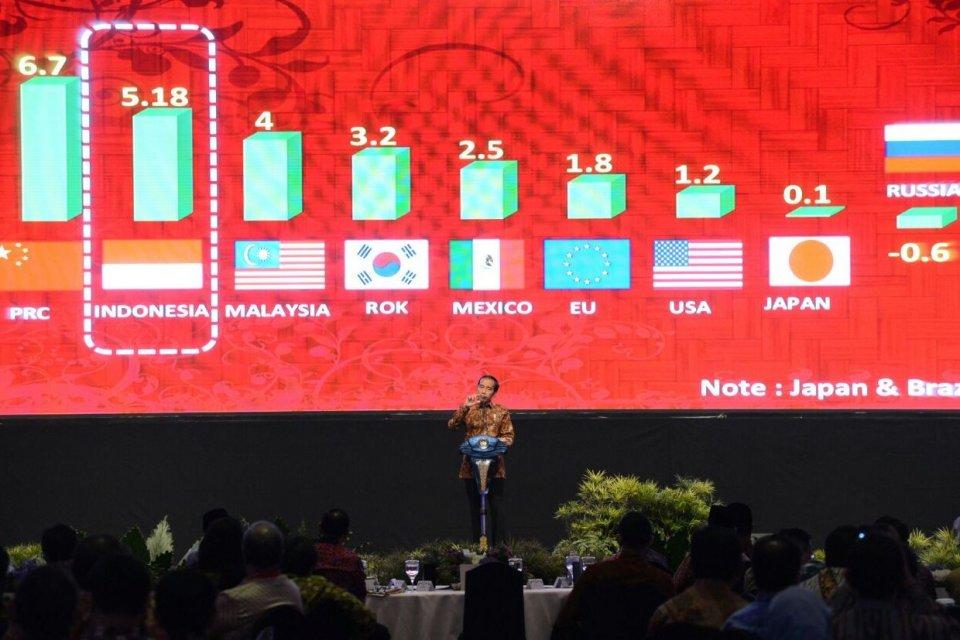 Jokowi Pertemuan Tahunan BI