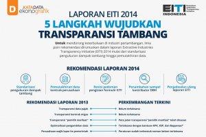 Laporan EITI 2014, 5 Langkah Wujudkan Transparansi Tambang