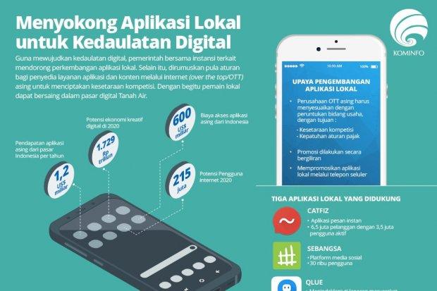 Menyokong Aplikasi Lokal untuk Kedaulatan Digital