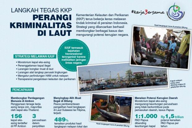 Langkah Tegas KKP Perangi Kriminalitas di Laut