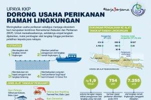 Upaya KKP Dorong Usaha Perikanan Ramah Lingkungan