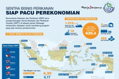 Sentra Bisnis Perikanan Siap Pacu Perekonomian