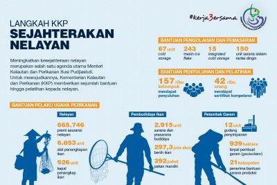 Langkah Menteri Susi Sejahterakan Nelayan