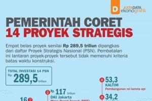 Pemerintah Coret 14 Proyek Strategis