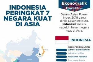 Indonesia 10 Besar Negara Berpengaruh di Asia