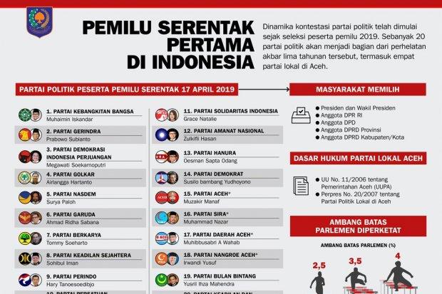 Pemilu Serentak Pertama di Indonesia
