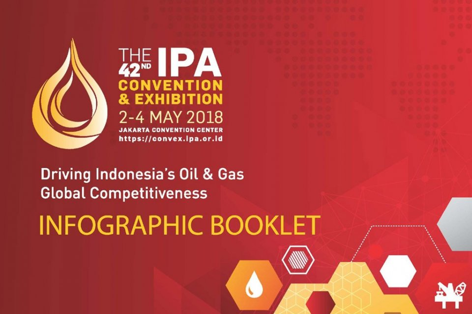 Driving Indonesia's Oil and Gas Global Competitiveness