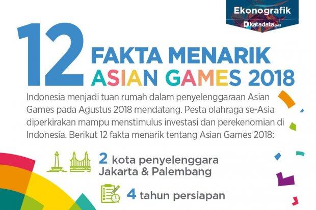 12 fakta asian games