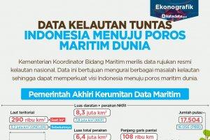 Indonesia Menuju Poros Maritim Dunia