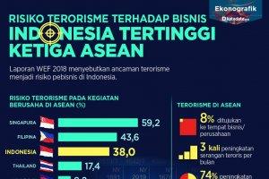 terorisme bisnis 2