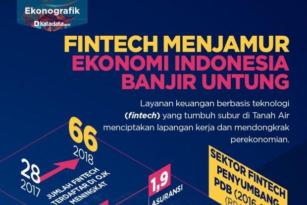 Fintech Menjamur, Ekonomi Indonesia Banjir Untung