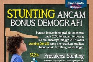 Stunting Ancam Bonus Demografi