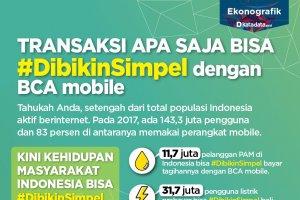#DibikinSimple dengan BCA mobile
