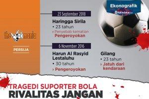 Tragedi Suporter Bola, Rivalitas Tak Perlu Berkorban Nyawa