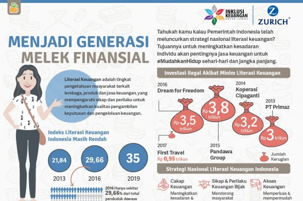 Menjadi Generasi Melek Finansial