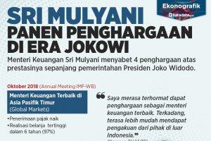 Sri Mulyani Panen Penghargaan di Era Jokowi