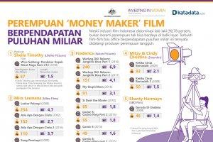 Perempuan 'Money Maker' Film Berpendapatan Puluhan Miliar