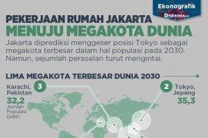Pekerjaan Rumah Jakarta Menuju Megakota Dunia