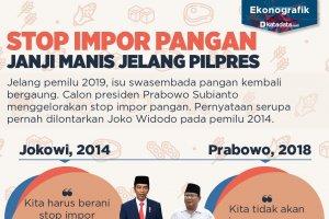 Stop Impor Pangan Janji Manis Jelang Pilpres