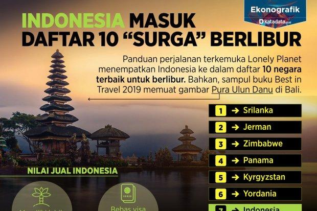 """Indonesia Masuk Daftar 10 """"Surga"""" Berlibur"""