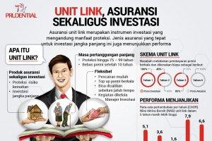Unit Link, Asuransi Sekaligus Investasi