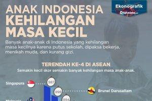 Anak Indonesia Kehilangan Masa Kecil rev