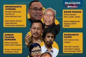 6 Panelis Debat Pilpres