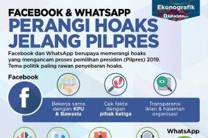 Facebook & WhatsApp Perangi Hoaks Jelang Pilpres