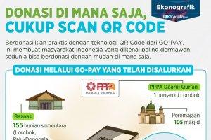 Go-Pay Donasi