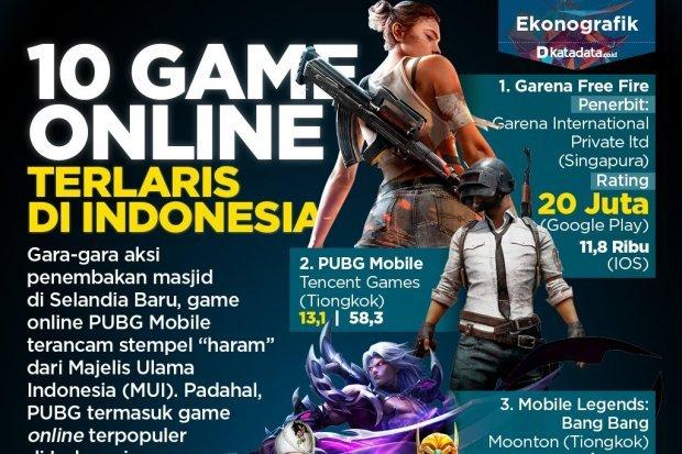 10 Game Online Terlaris di Indonesia - Infografik Katadata