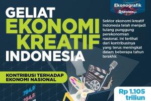 Edisi Khusus Ekonomi Kreatif